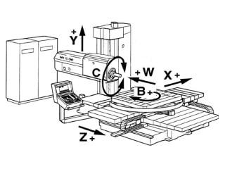 Горизонтально фрезерный станок – оборудование для обработки металла или дерева.